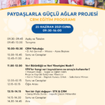 25 Haziran / CRM Eğitim Program Akışı